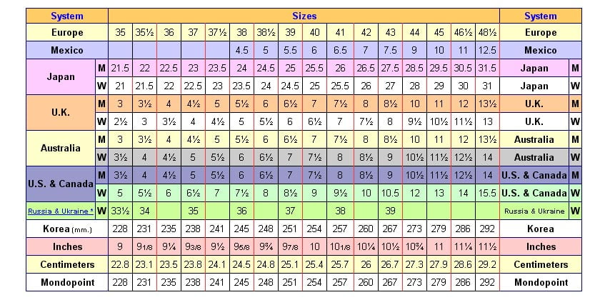 International shoe sizing chart
